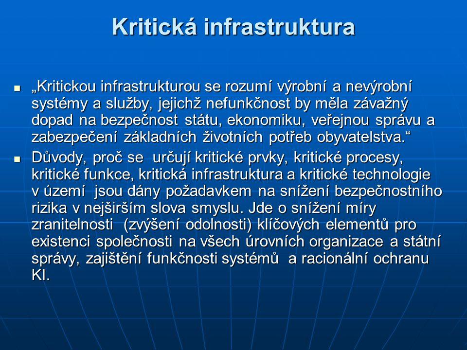 Kritická infrastruktura