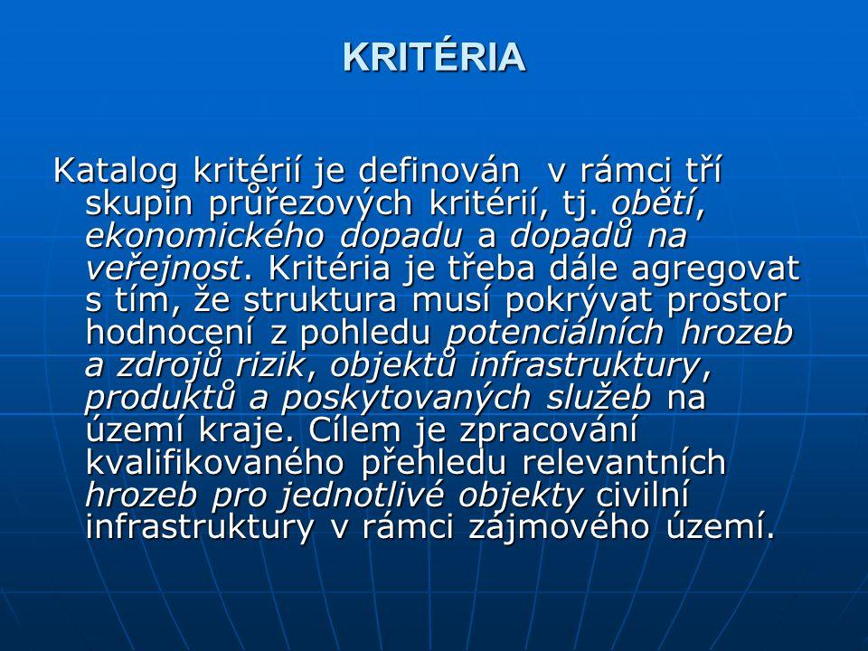 KRITÉRIA