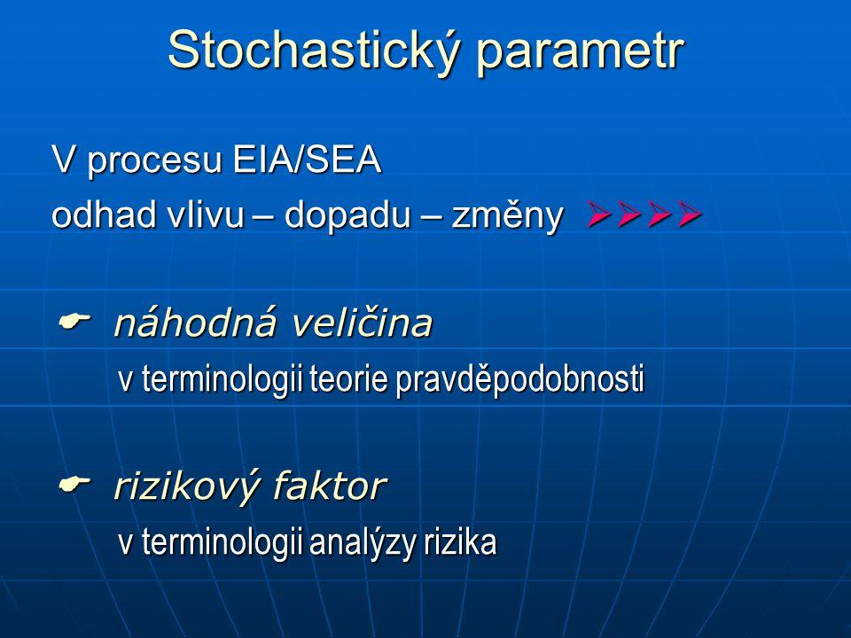 Stochastický parametr