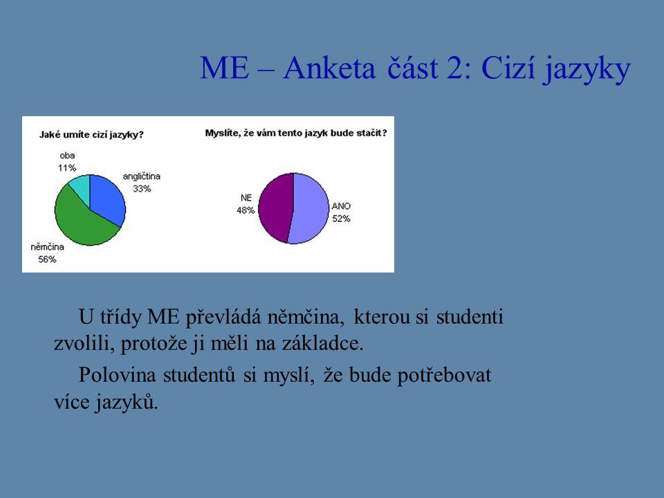 ME – Anketa část 2: Cizí jazyky