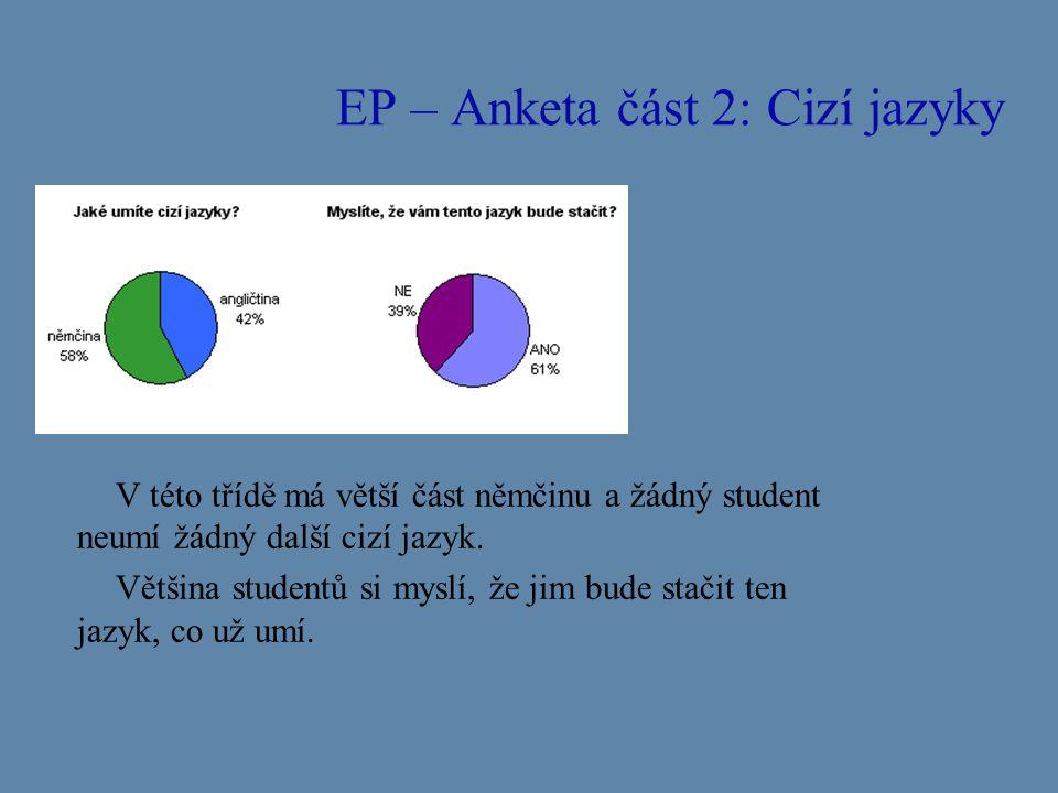 EP – Anketa část 2: Cizí jazyky