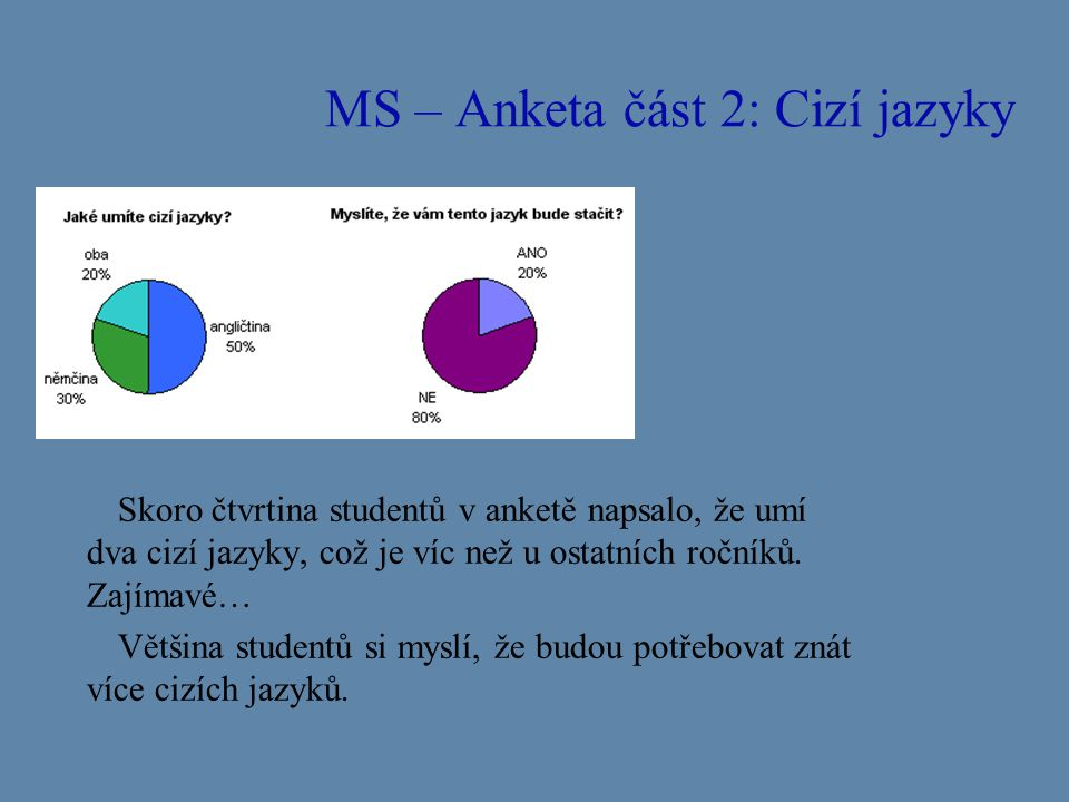 MS – Anketa část 2: Cizí jazyky