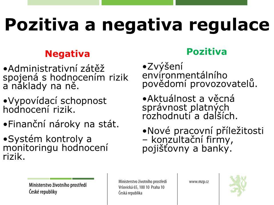 Pozitiva a negativa regulace