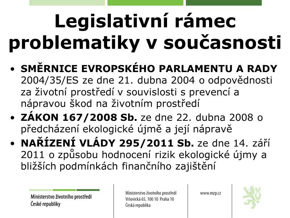 Legislativní rámec problematiky v současnosti