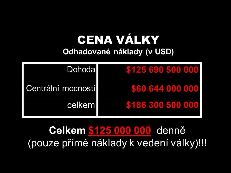 CENA VÁLKY Odhadované náklady (v USD)