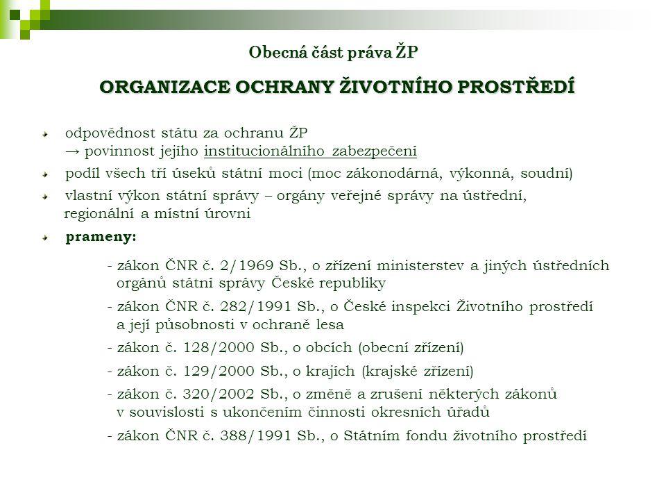 Obecná část práva ŽP ORGANIZACE OCHRANY ŽIVOTNÍHO PROSTŘEDÍ