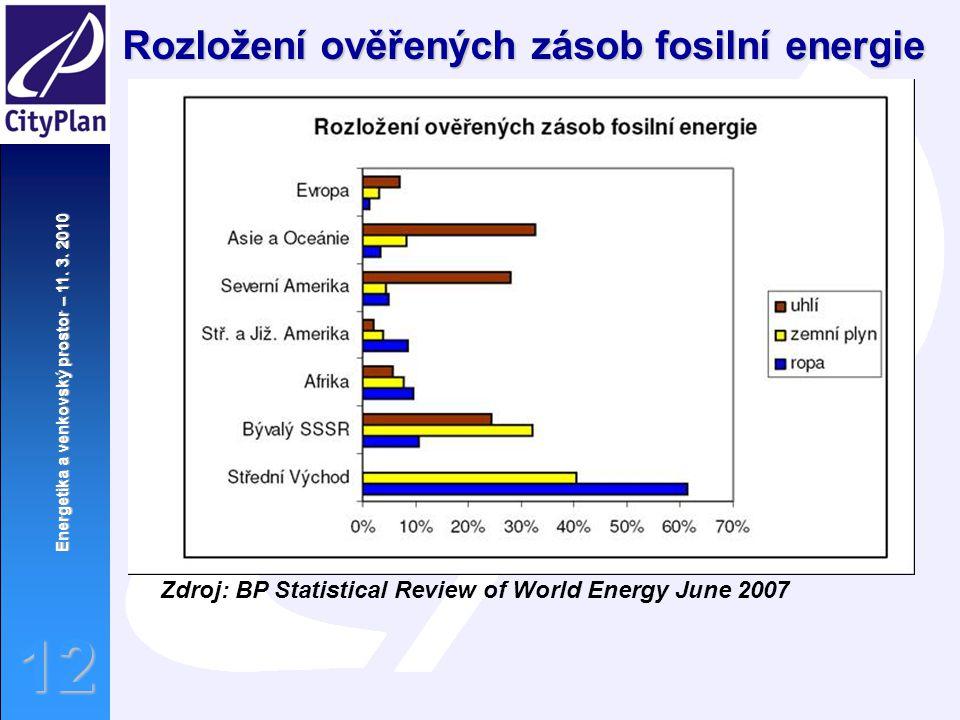 Rozložení ověřených zásob fosilní energie