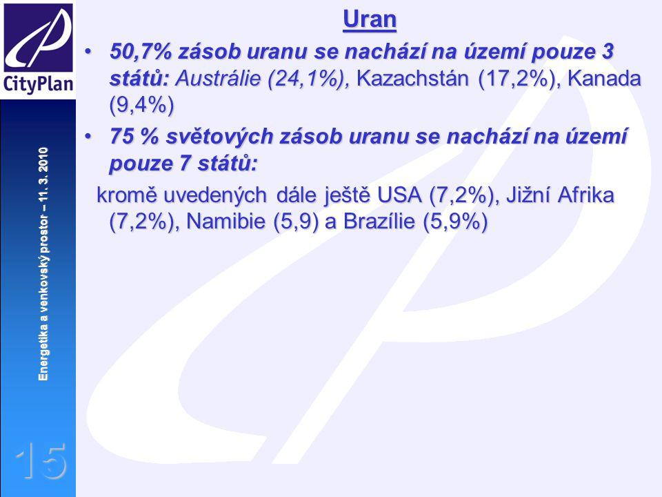 Uran 50,7% zásob uranu se nachází na území pouze 3 států: Austrálie (24,1%), Kazachstán (17,2%), Kanada (9,4%)