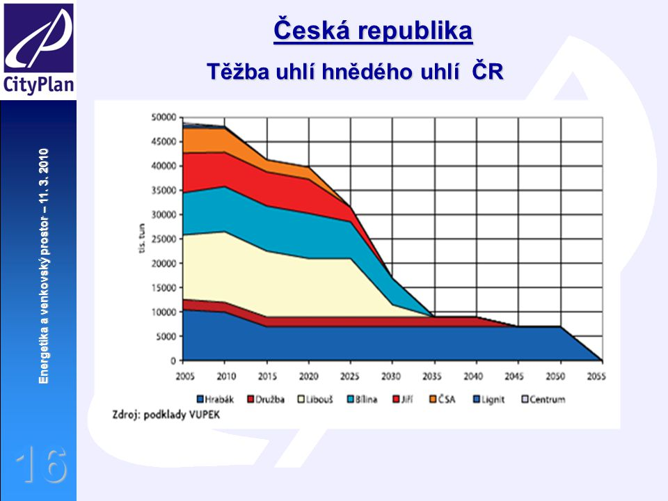 Těžba uhlí hnědého uhlí ČR