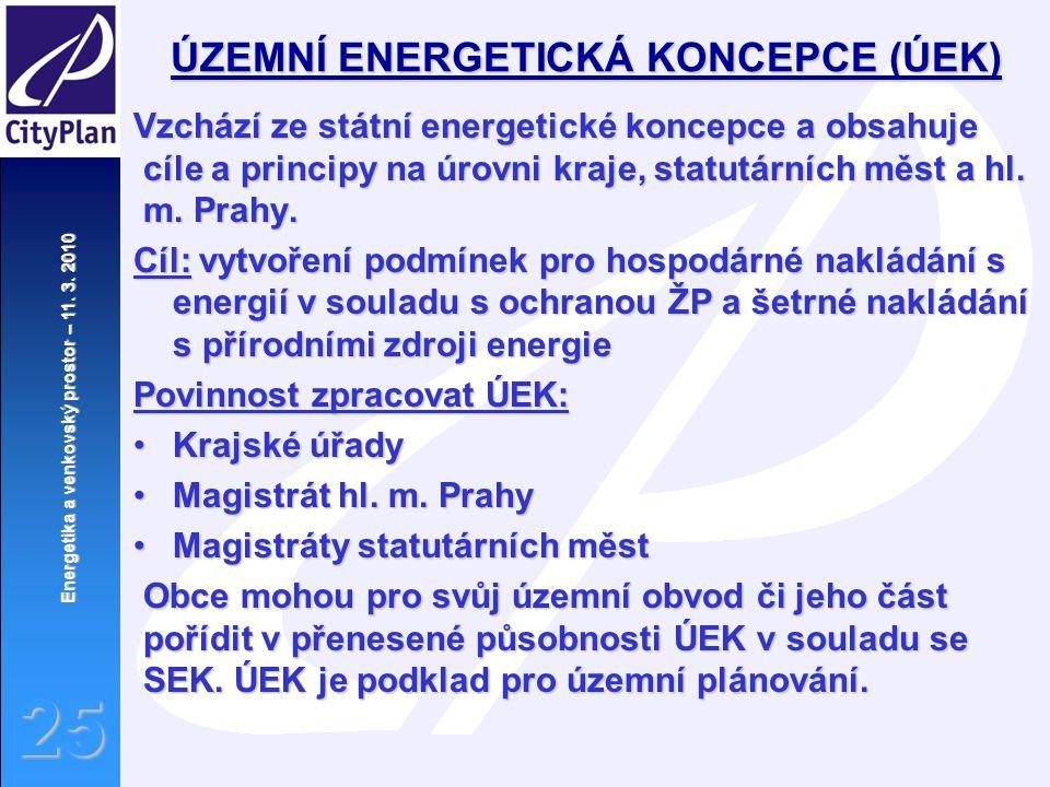 ÚZEMNÍ ENERGETICKÁ KONCEPCE (ÚEK)