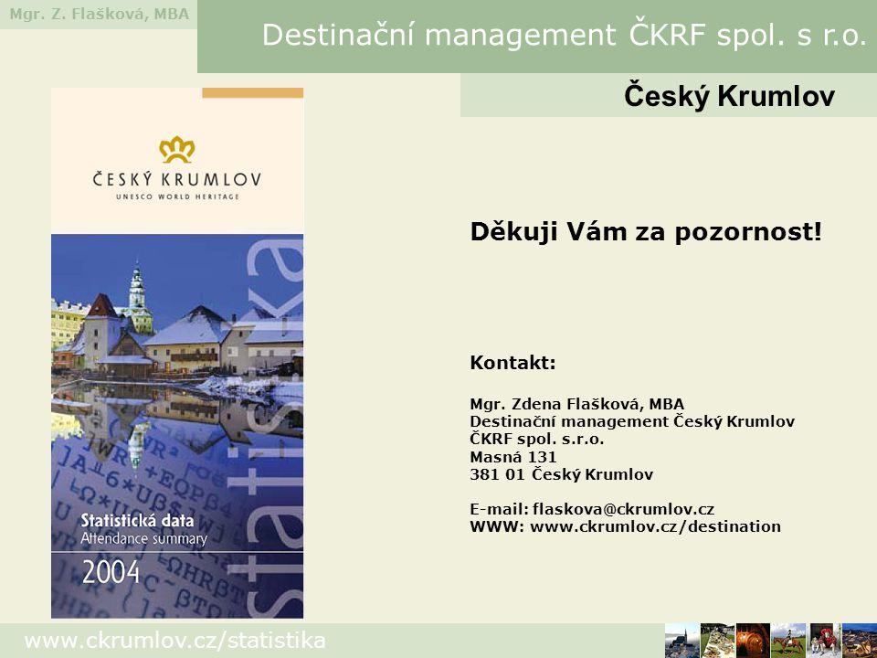Destinační management ČKRF spol. s r.o.