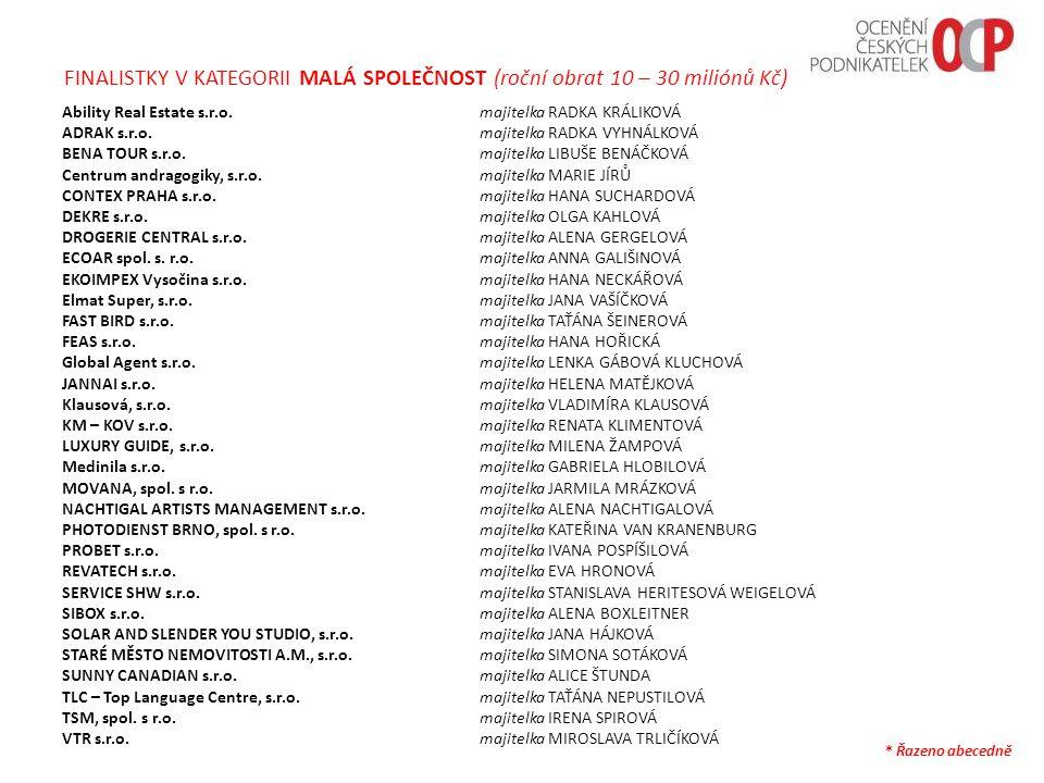 FINALISTKY V KATEGORII MALÁ SPOLEČNOST (roční obrat 10 – 30 miliónů Kč)