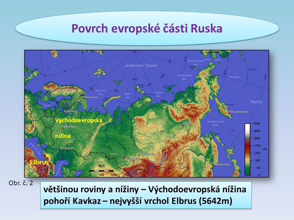 Povrch evropské části Ruska