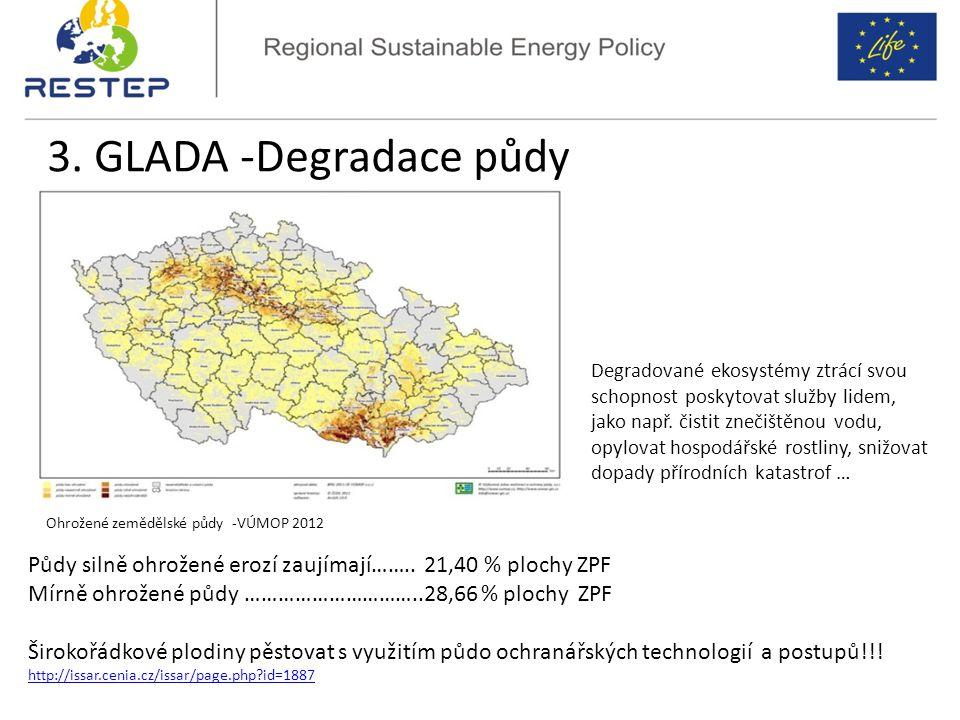 3. GLADA -Degradace půdy