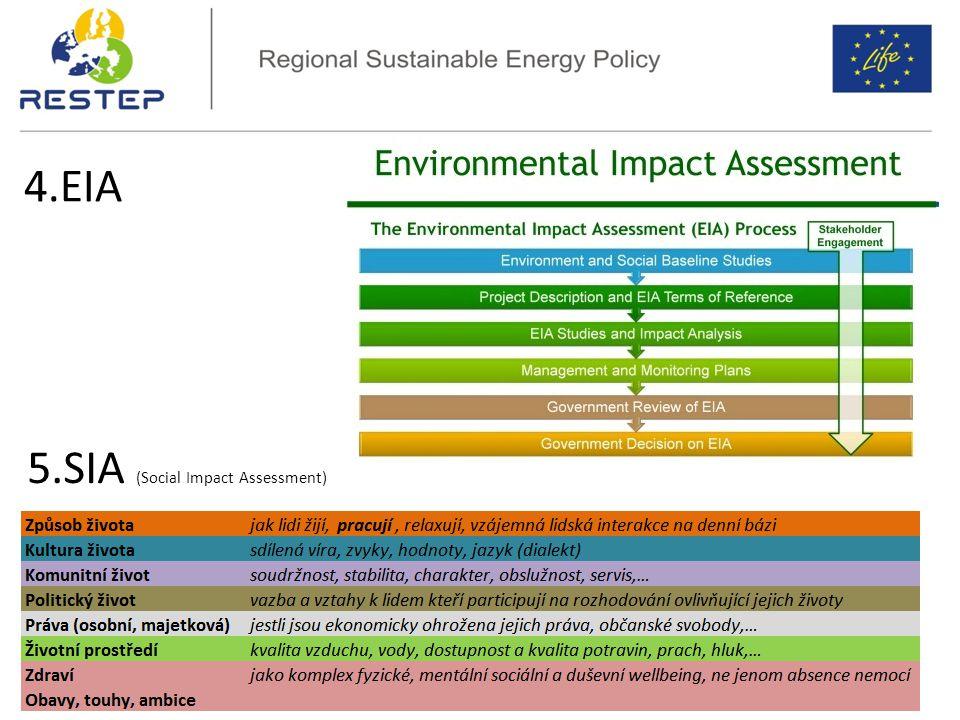 4.EIA 5.SIA (Social Impact Assessment)