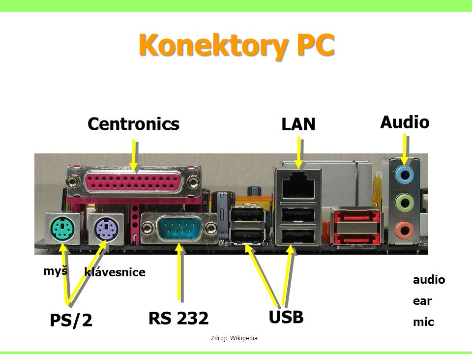 Konektory PC Audio Centronics LAN RS 232 USB PS/2 myš klávesnice audio