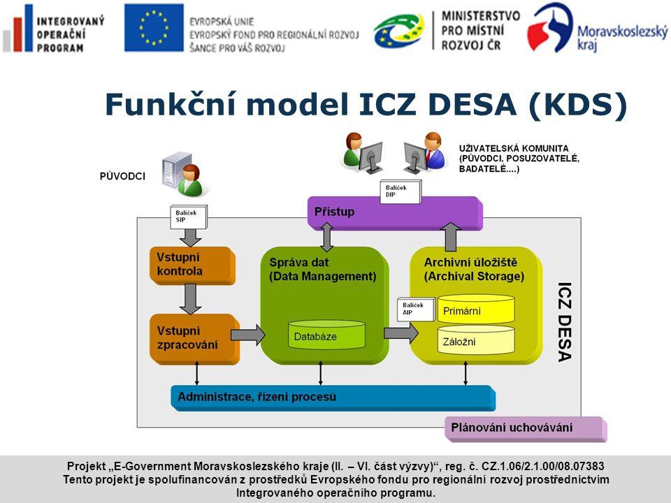 Funkční model ICZ DESA (KDS)