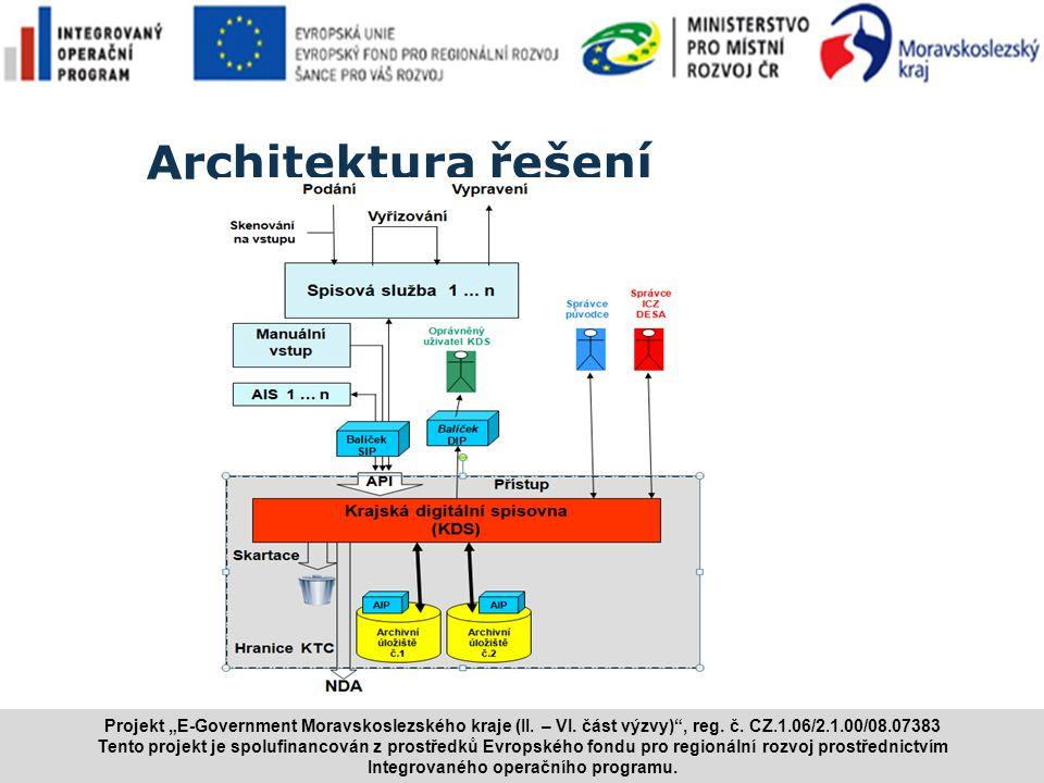 Integrovaného operačního programu.