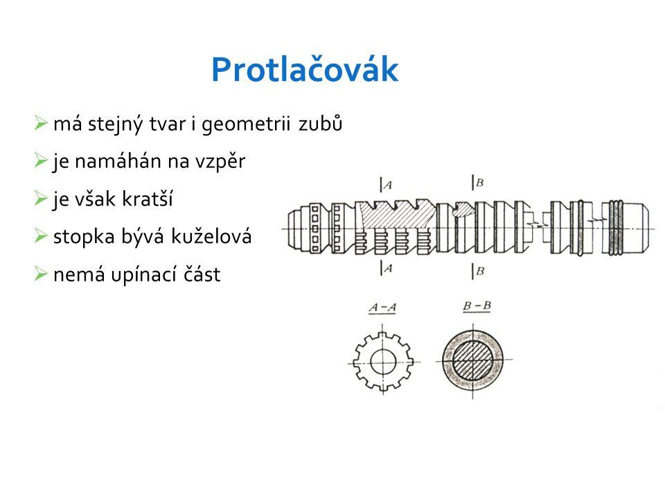 Protlačovák má stejný tvar i geometrii zubů je namáhán na vzpěr