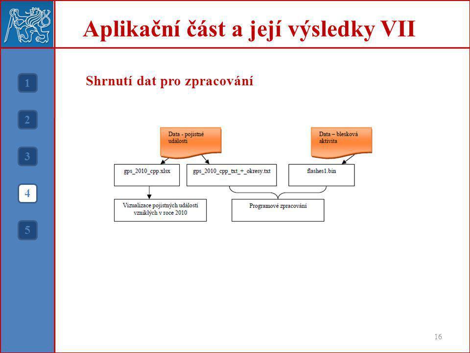 Aplikační část a její výsledky VII