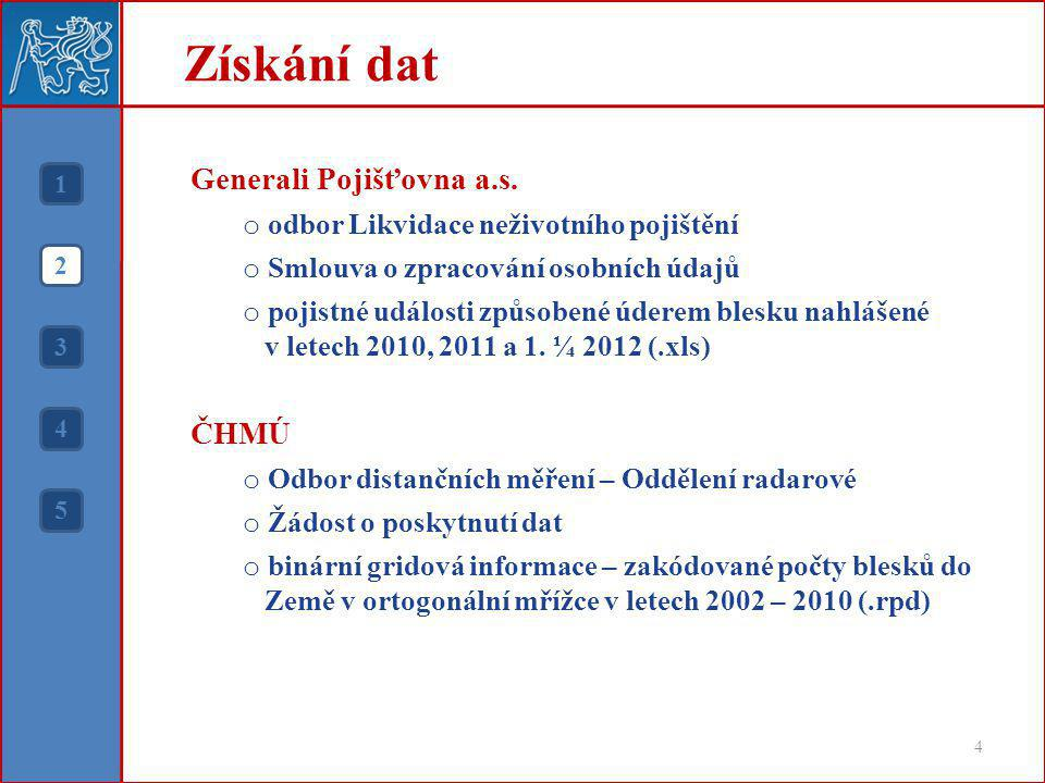 Získání dat Generali Pojišťovna a.s. ČHMÚ