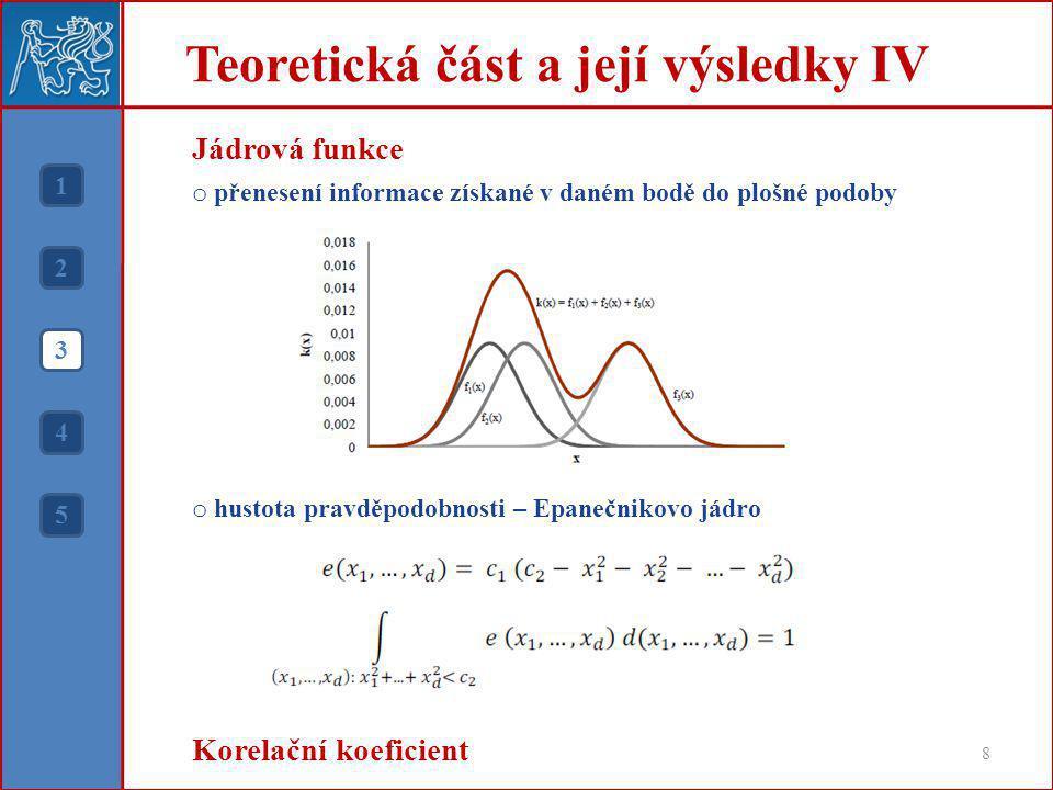 Teoretická část a její výsledky IV