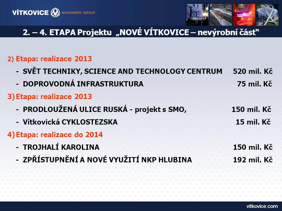"""2. – 4. ETAPA Projektu """"NOVÉ VÍTKOVICE – nevýrobní část"""