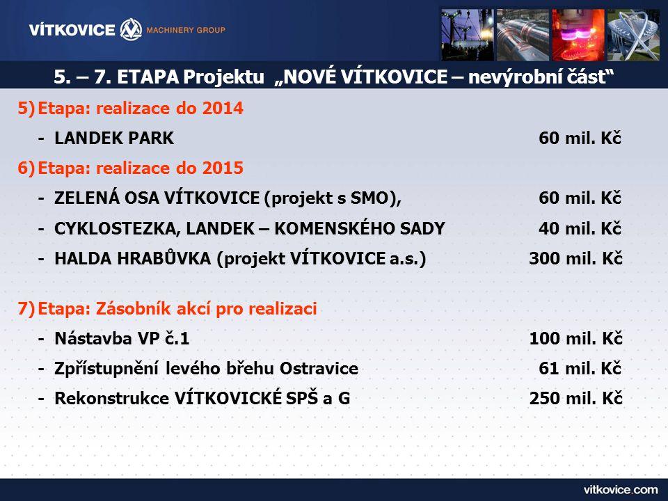 """5. – 7. ETAPA Projektu """"NOVÉ VÍTKOVICE – nevýrobní část"""