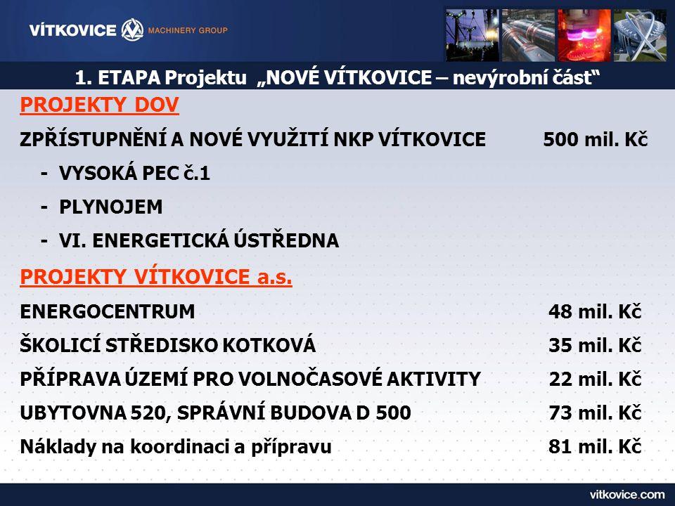 """1. ETAPA Projektu """"NOVÉ VÍTKOVICE – nevýrobní část"""