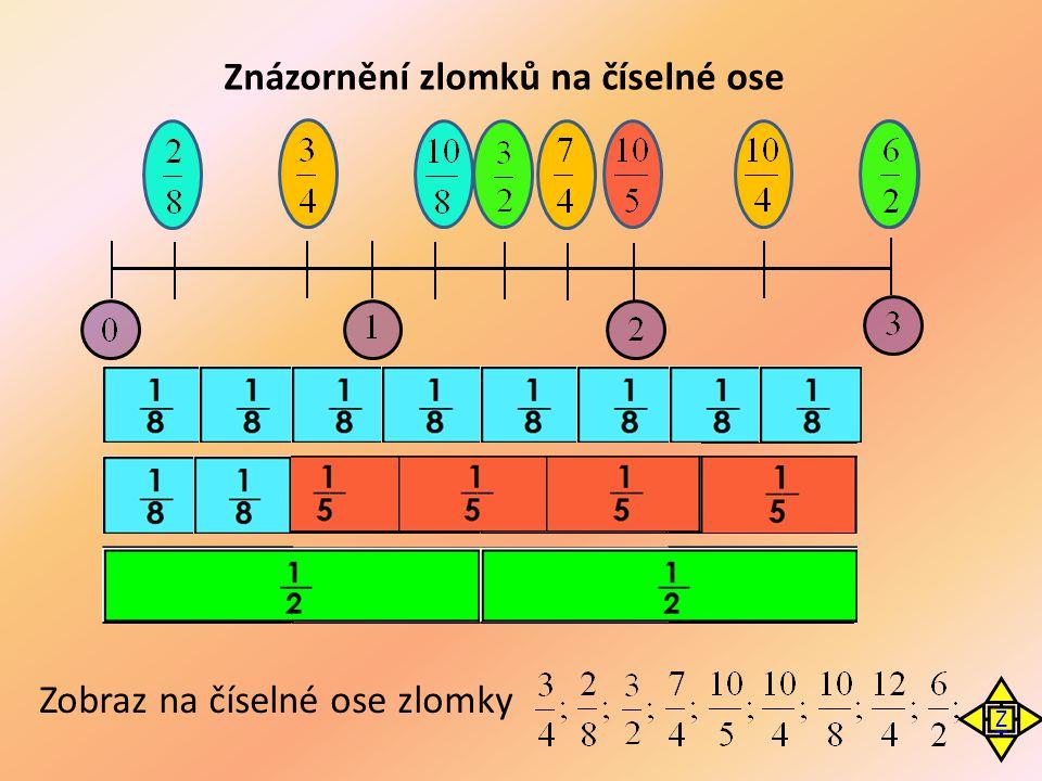 Znázornění zlomků na číselné ose