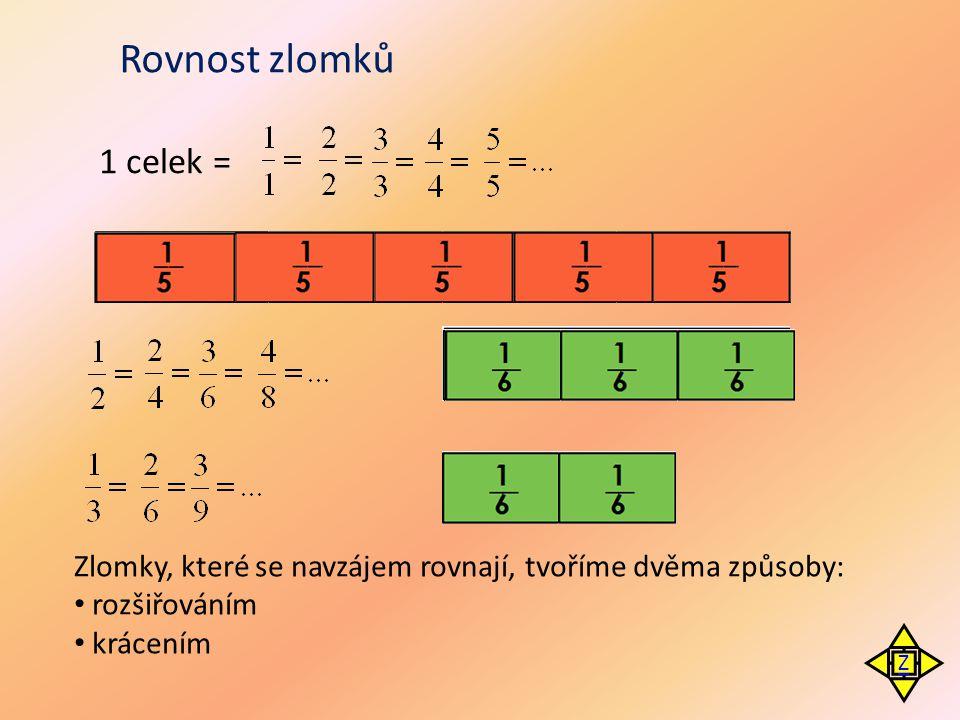 Rovnost zlomků 1 celek = Zlomky, které se navzájem rovnají, tvoříme dvěma způsoby: rozšiřováním. krácením.
