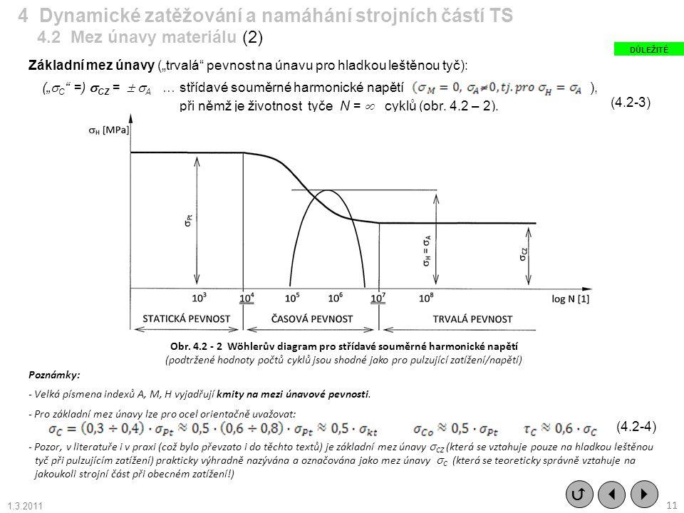 Obr. 4.2 - 2 Wöhlerův diagram pro střídavé souměrné harmonické napětí