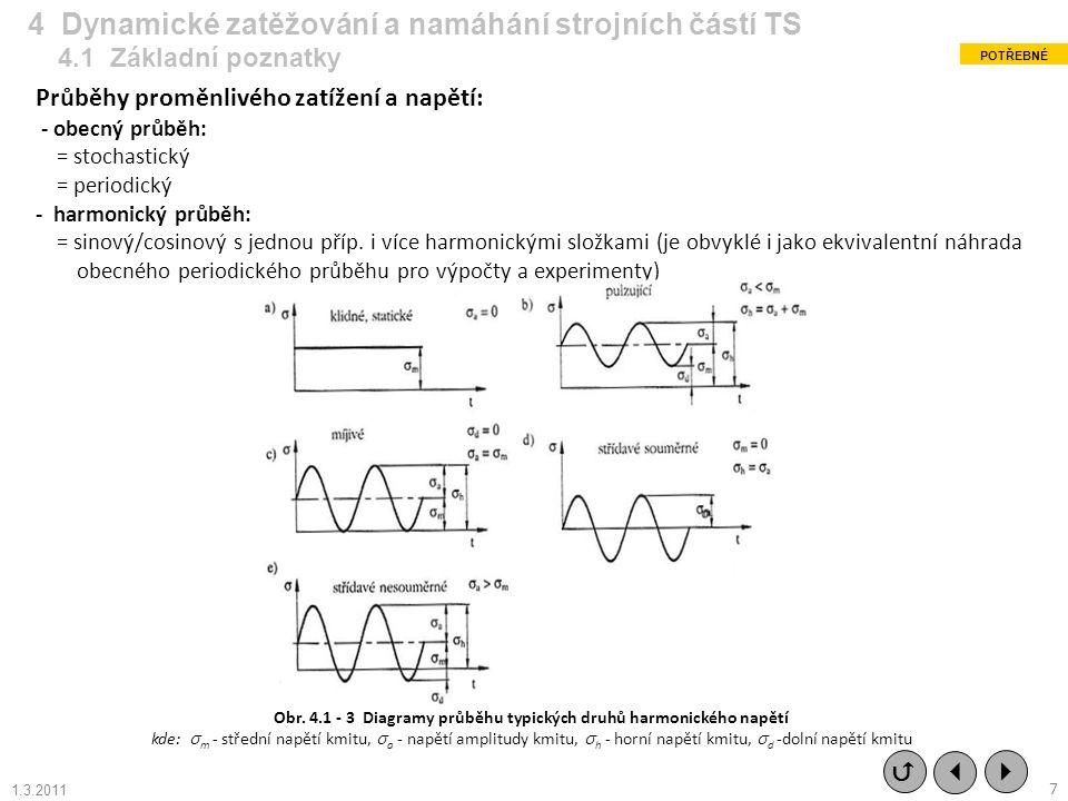 Obr. 4.1 - 3 Diagramy průběhu typických druhů harmonického napětí