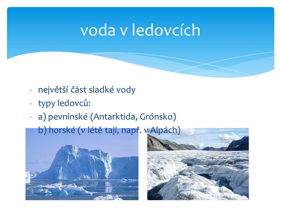 voda v ledovcích největší část sladké vody typy ledovců: