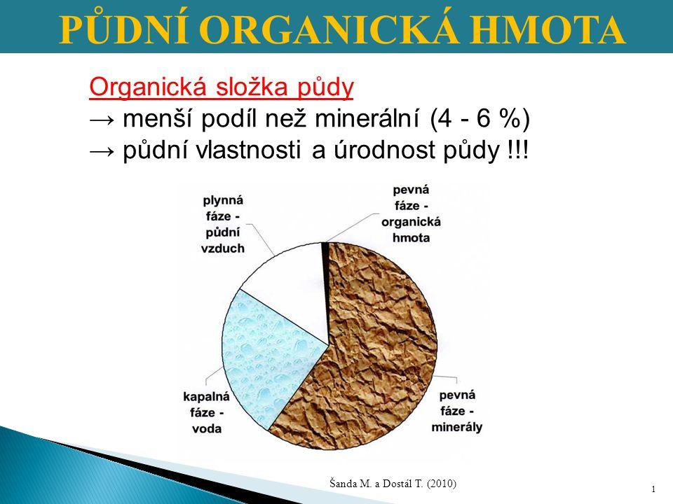 PŮDNÍ ORGANICKÁ HMOTA Organická složka půdy