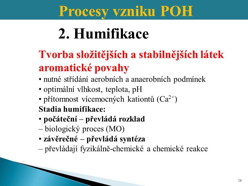 Procesy vzniku POH 2. Humifikace