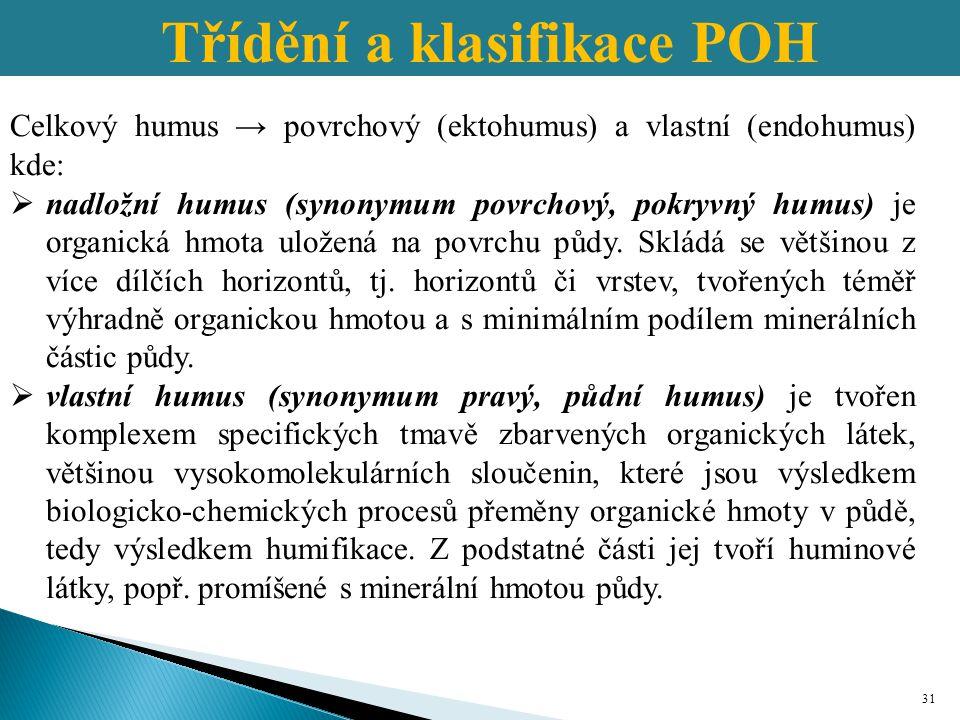 Třídění a klasifikace POH