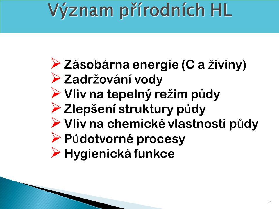 Význam přírodních HL Zásobárna energie (C a živiny) Zadržování vody