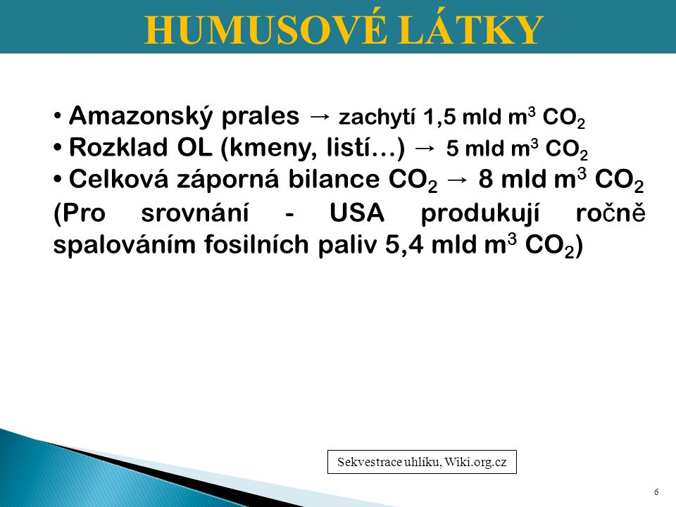 Sekvestrace uhlíku, Wiki.org.cz