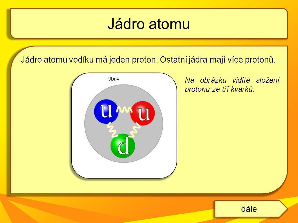 Jádro atomu Jádro atomu vodíku má jeden proton. Ostatní jádra mají více protonů. Obr.4. Na obrázku vidíte složení protonu ze tří kvarků.