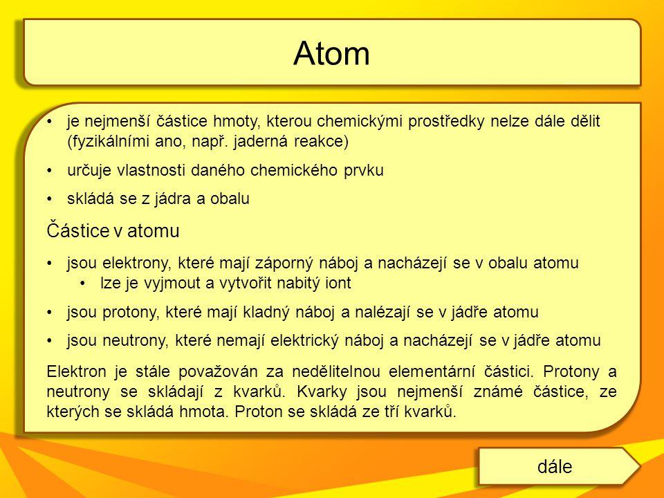 Atom Částice v atomu dále