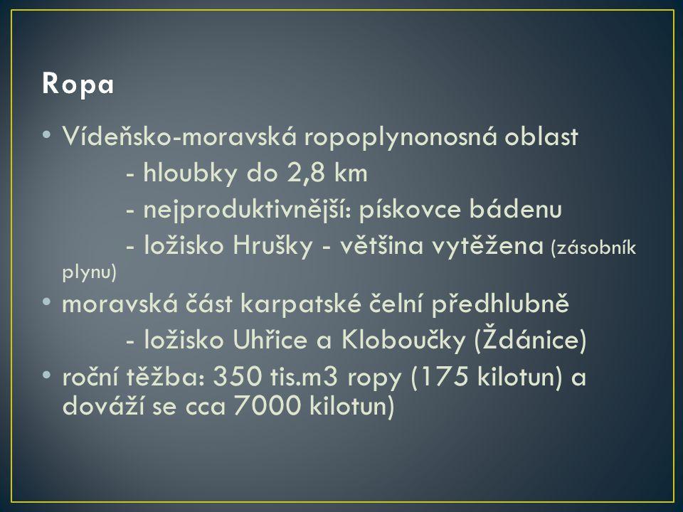 Ropa Vídeňsko-moravská ropoplynonosná oblast - hloubky do 2,8 km