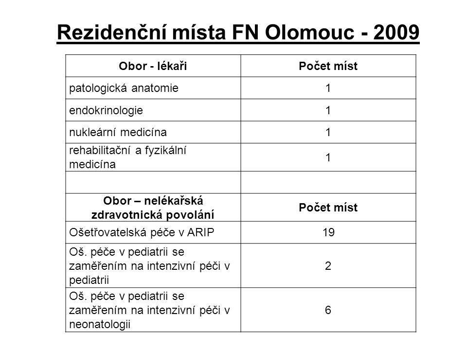 Rezidenční místa FN Olomouc - 2009