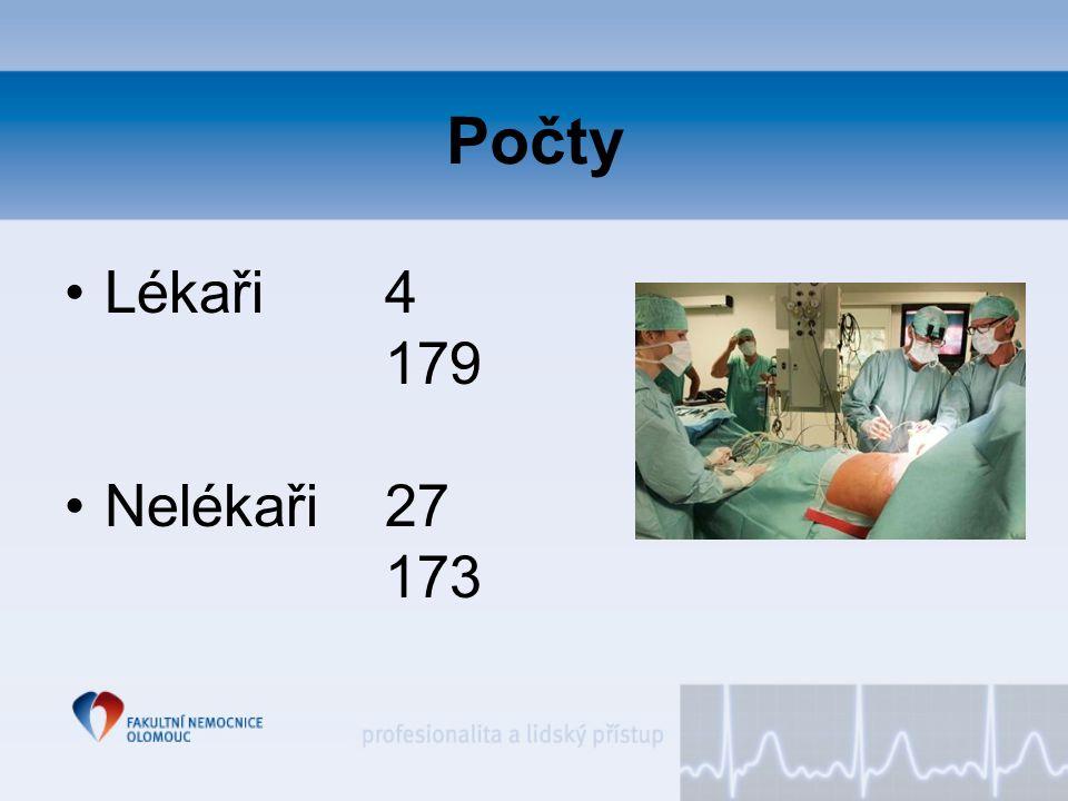 Počty Lékaři 4 179 Nelékaři 27 173