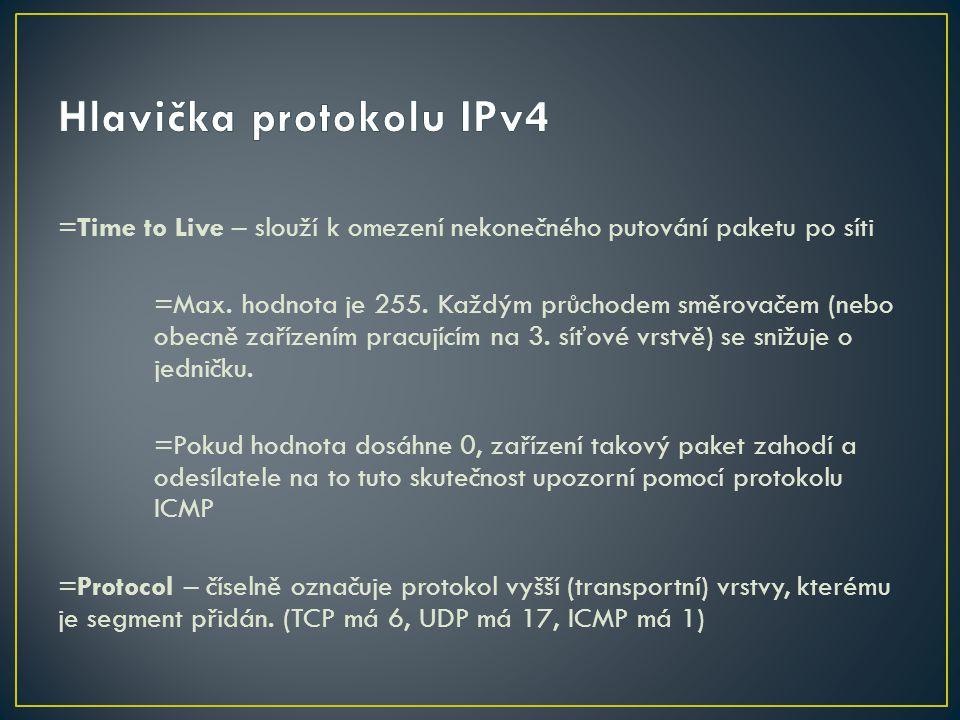 Hlavička protokolu IPv4