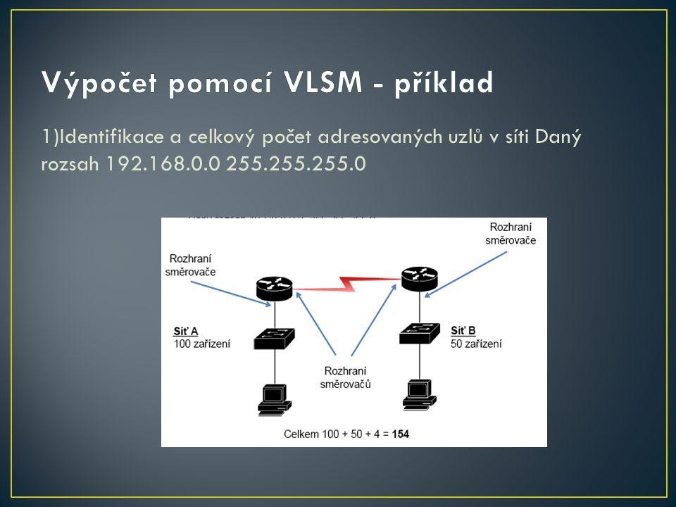 Výpočet pomocí VLSM - příklad