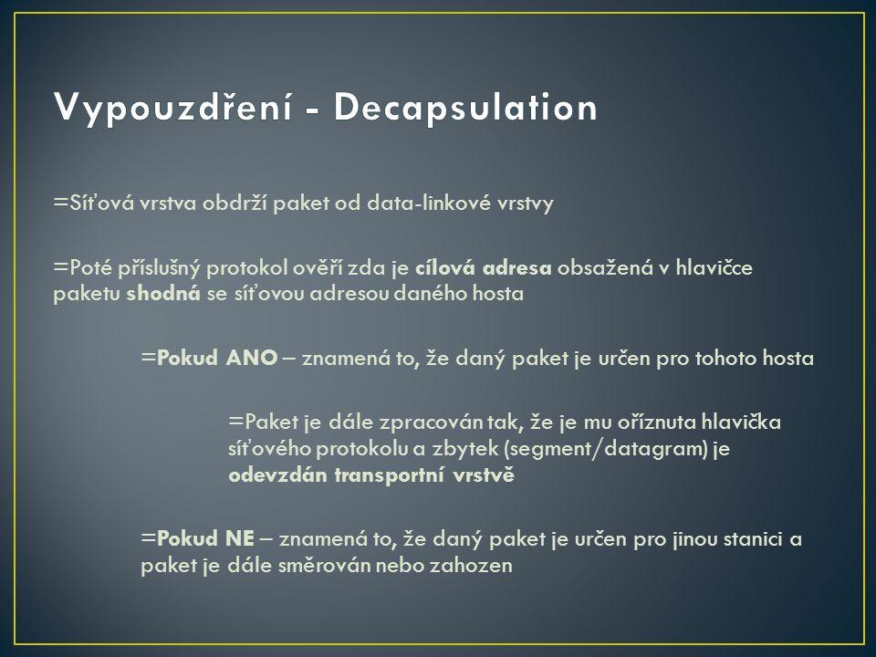Vypouzdření - Decapsulation