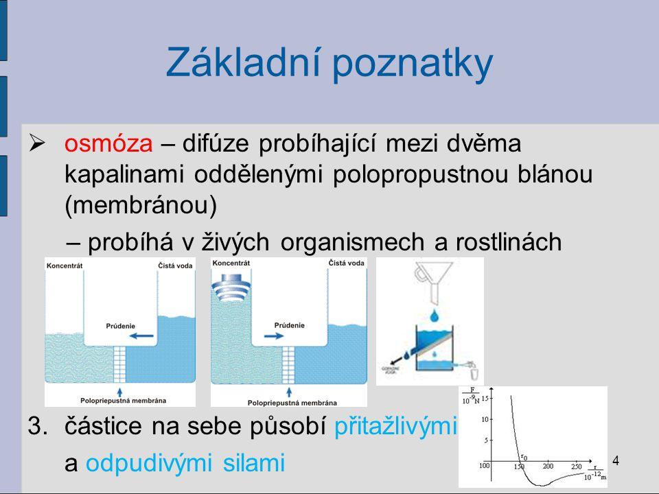 Základní poznatky osmóza – difúze probíhající mezi dvěma kapalinami oddělenými polopropustnou blánou (membránou)
