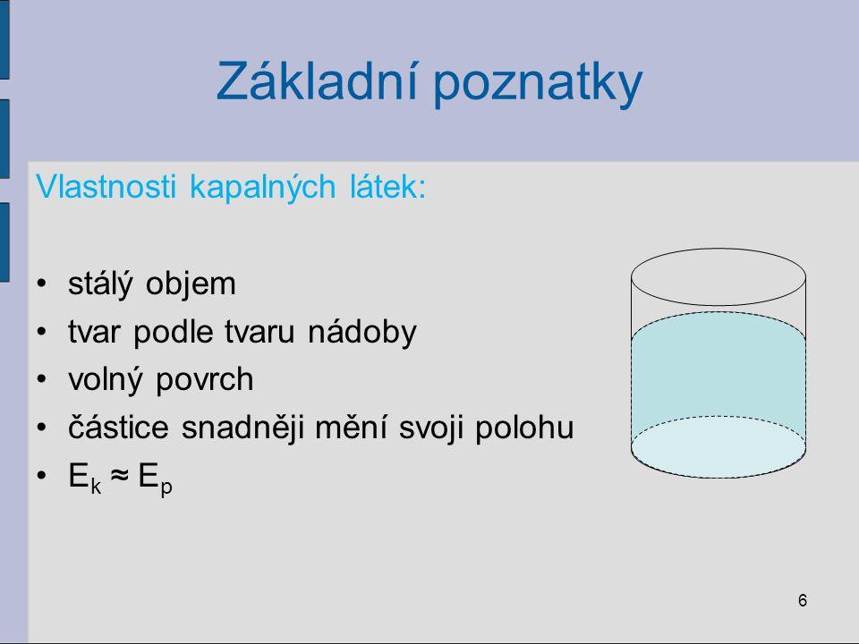Základní poznatky Vlastnosti kapalných látek: stálý objem