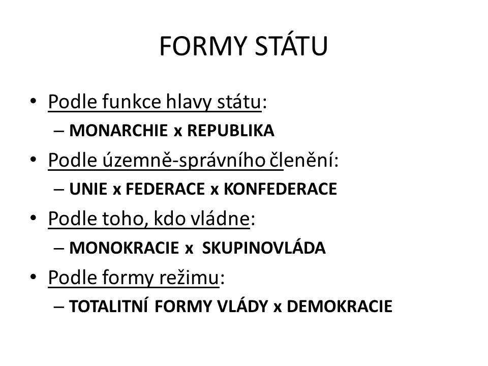 FORMY STÁTU Podle funkce hlavy státu: Podle územně-správního členění: